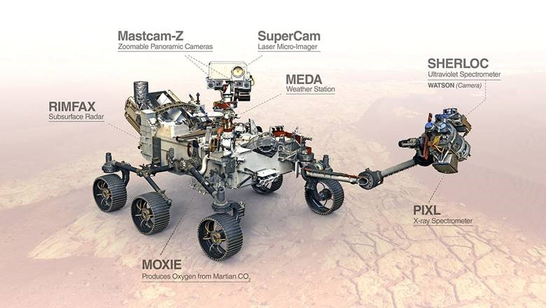 instruments-onboard-the-perseverance-rover